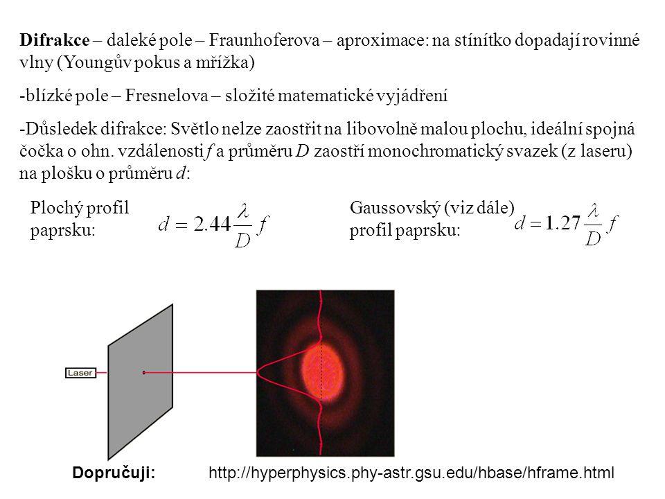blízké pole – Fresnelova – složité matematické vyjádření