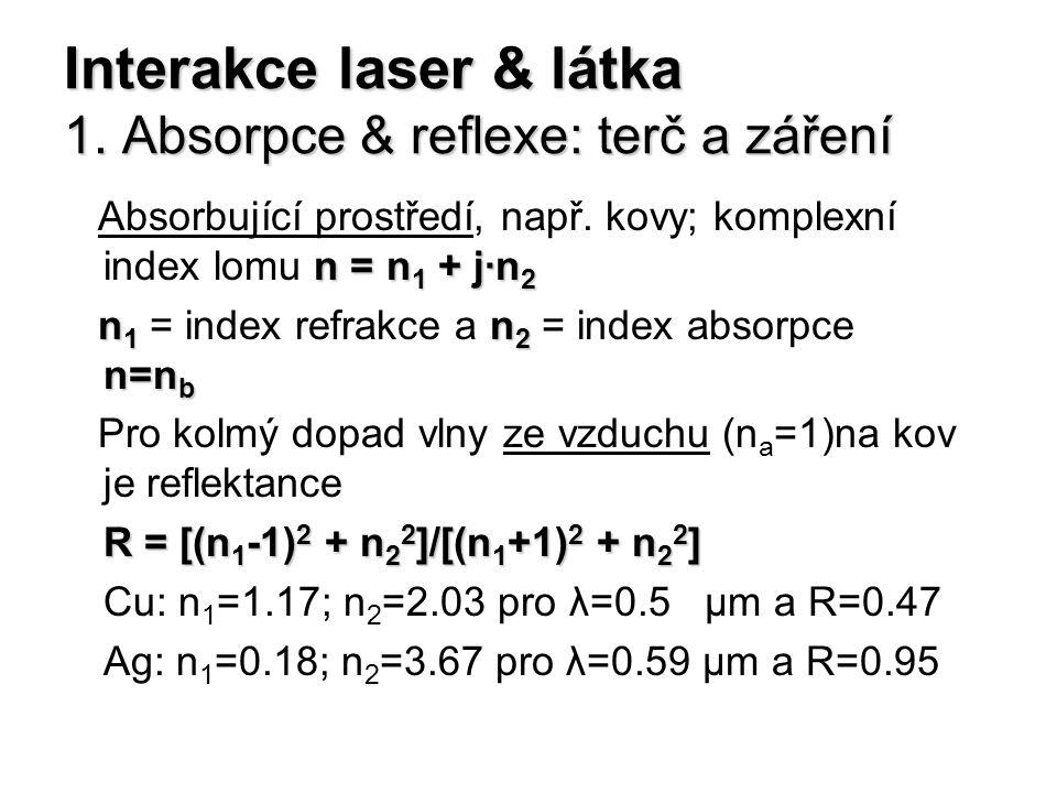 Interakce laser & látka 1. Absorpce & reflexe: terč a záření