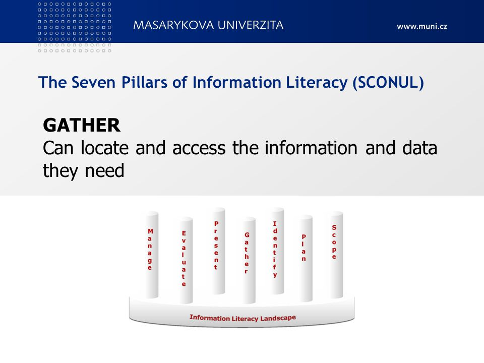 The Seven Pillars of Information Literacy (SCONUL)
