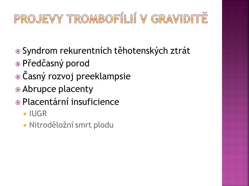 Projevy trombofílií v graviditě