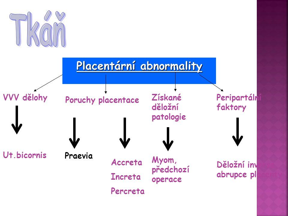 Placentární abnormality