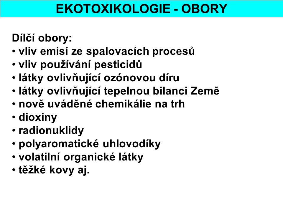 EKOTOXIKOLOGIE - OBORY