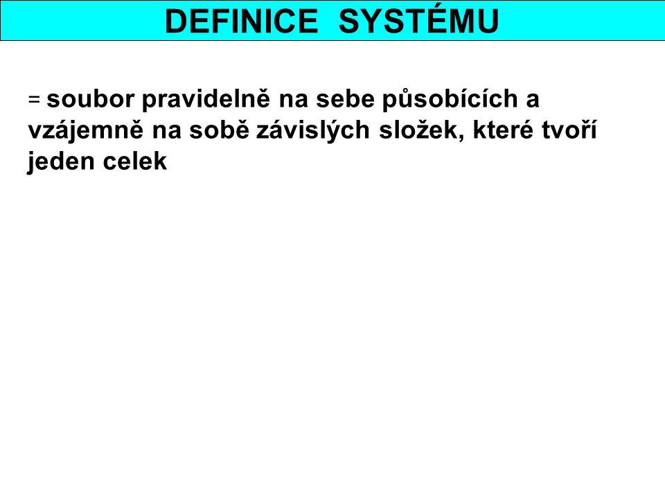 DEFINICE SYSTÉMU = soubor pravidelně na sebe působících a vzájemně na sobě závislých složek, které tvoří jeden celek.