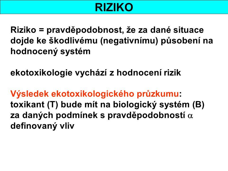RIZIKO Riziko = pravděpodobnost, že za dané situace dojde ke škodlivému (negativnímu) působení na hodnocený systém.