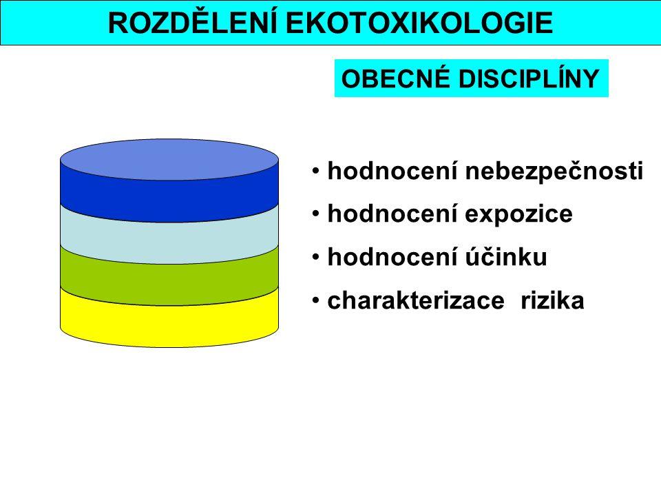 ROZDĚLENÍ EKOTOXIKOLOGIE