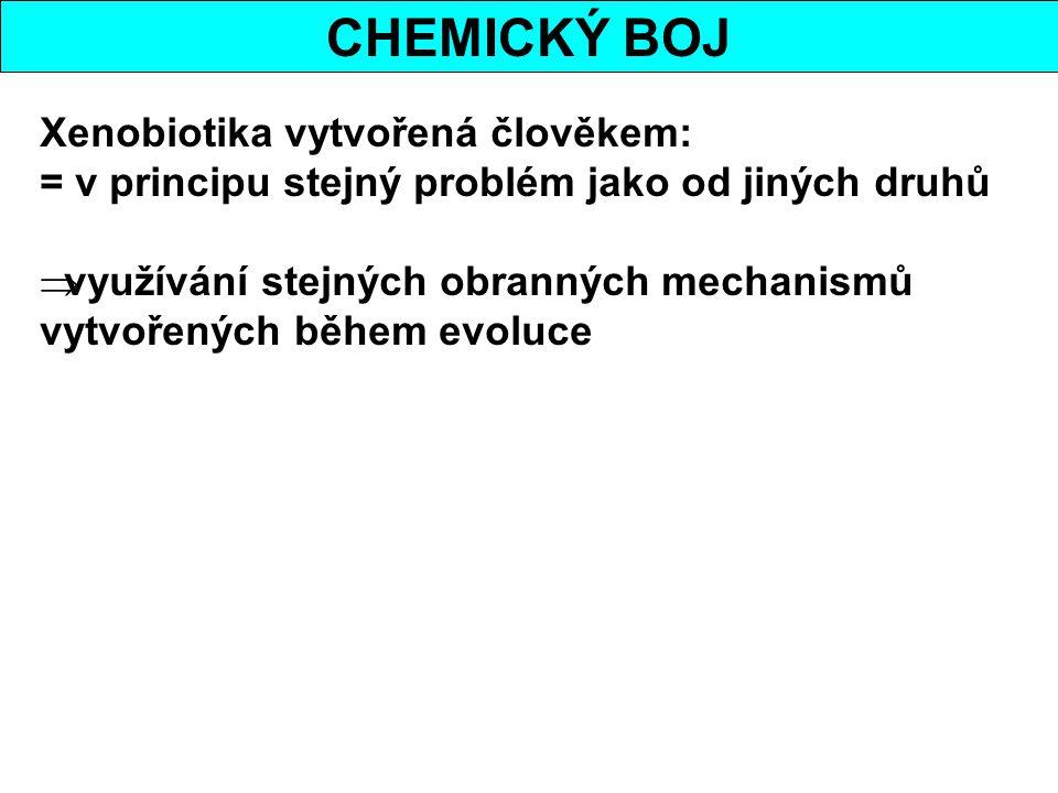CHEMICKÝ BOJ Xenobiotika vytvořená člověkem: