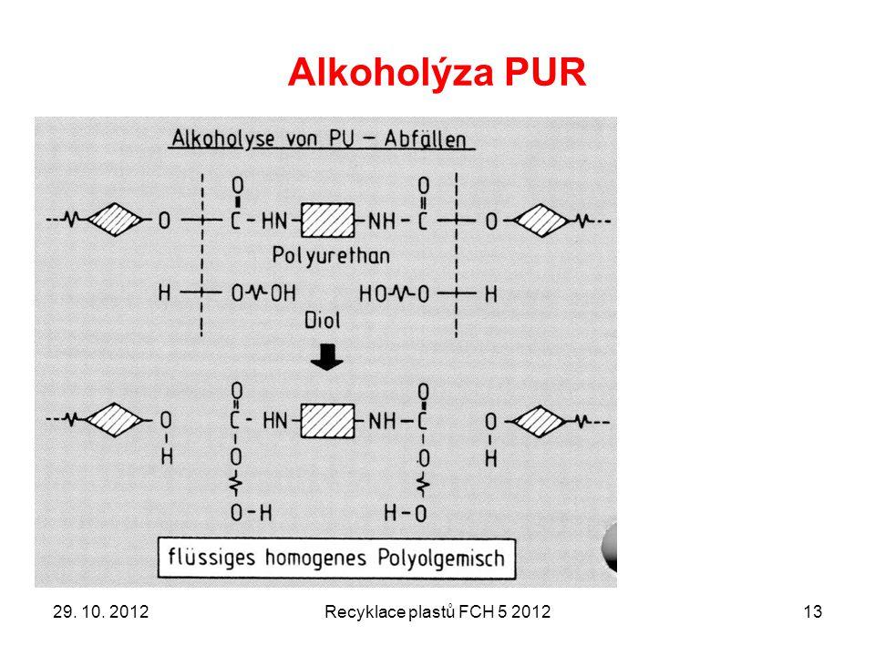Alkoholýza PUR 29. 10. 2012 Recyklace plastů FCH 5 2012