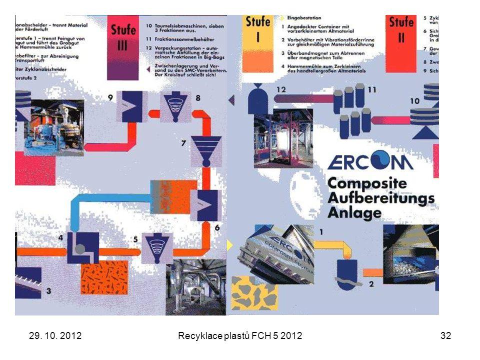 29. 10. 2012 Recyklace plastů FCH 5 2012
