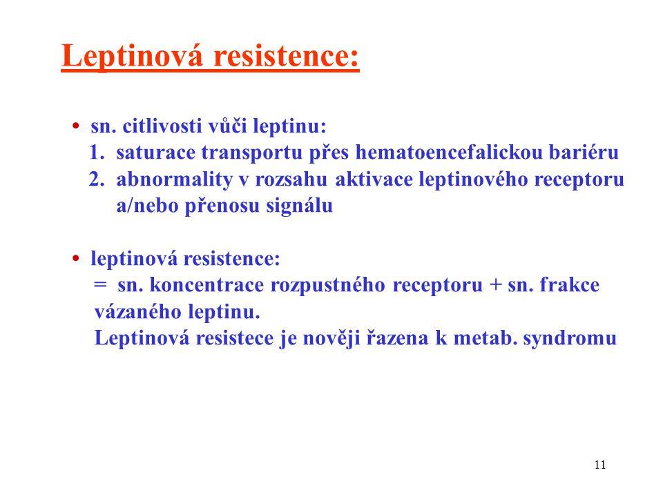 Leptinová resistence: