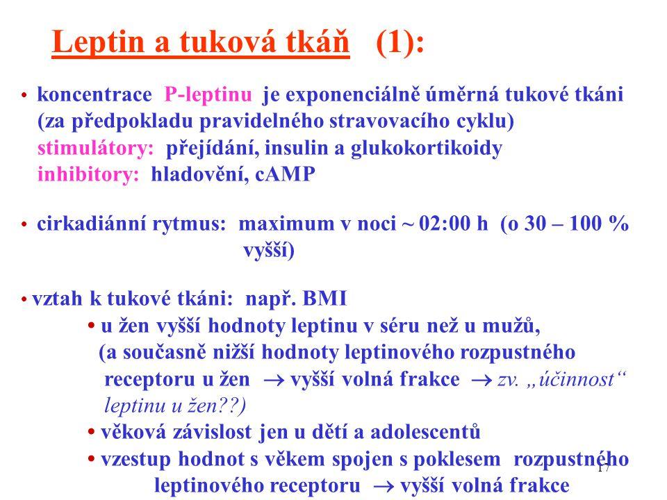 Leptin a tuková tkáň (1):