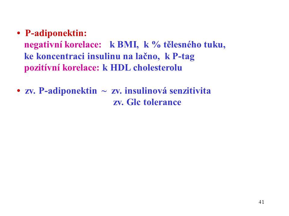 • P-adiponektin: negativní korelace: k BMI, k % tělesného tuku, ke koncentraci insulinu na lačno, k P-tag.