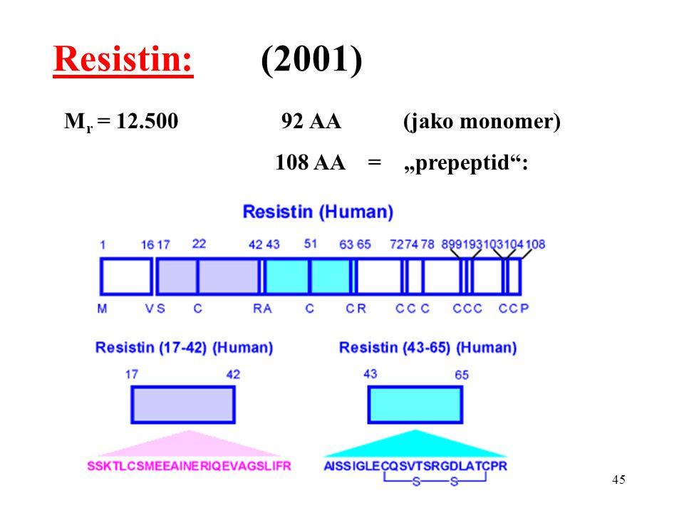 Resistin: (2001) Mr = 12.500 92 AA (jako monomer)
