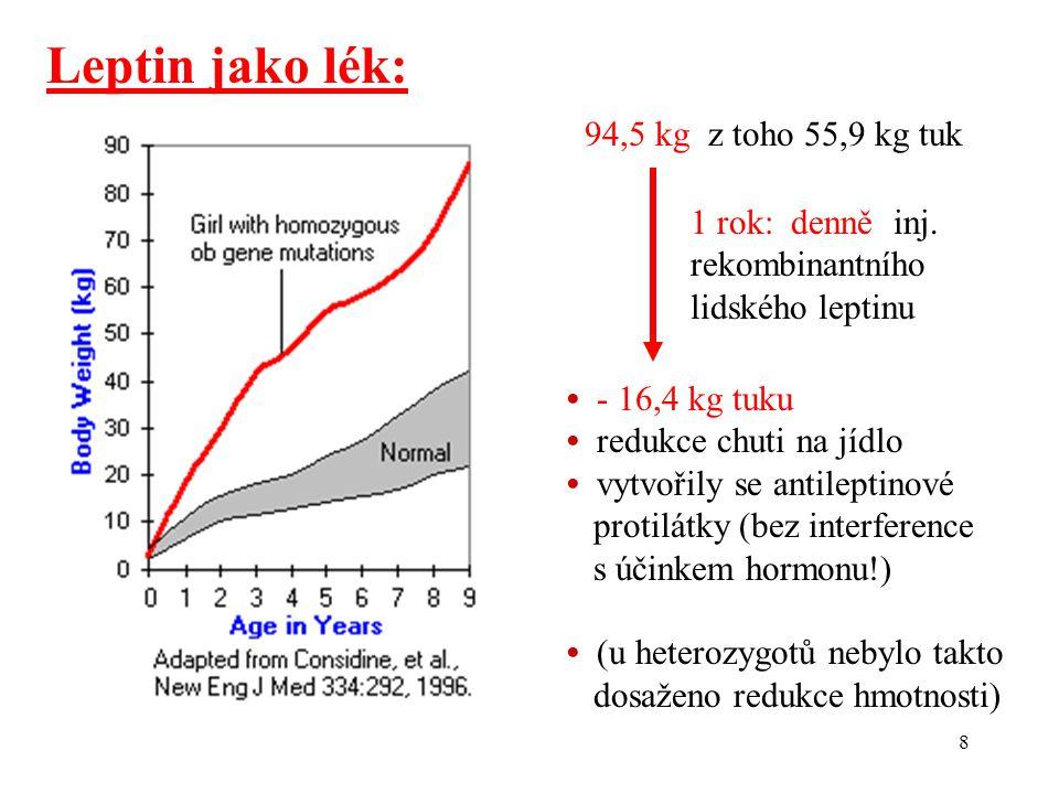 Leptin jako lék: 94,5 kg z toho 55,9 kg tuk 1 rok: denně inj.