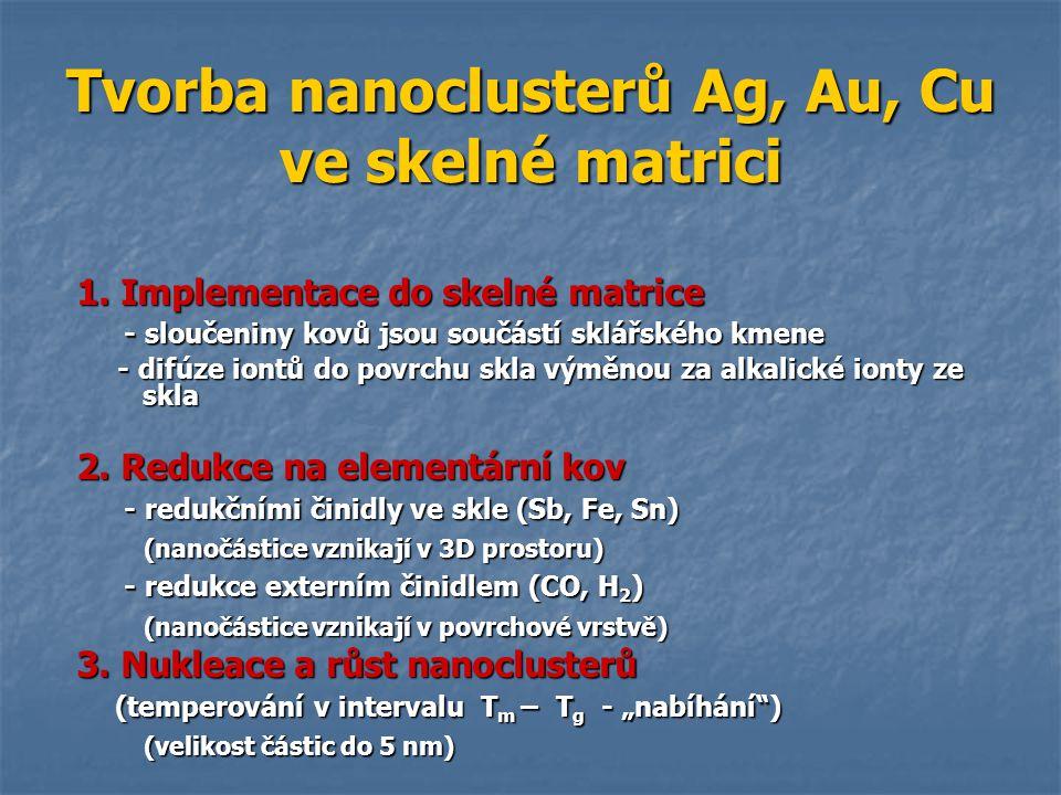 Tvorba nanoclusterů Ag, Au, Cu ve skelné matrici