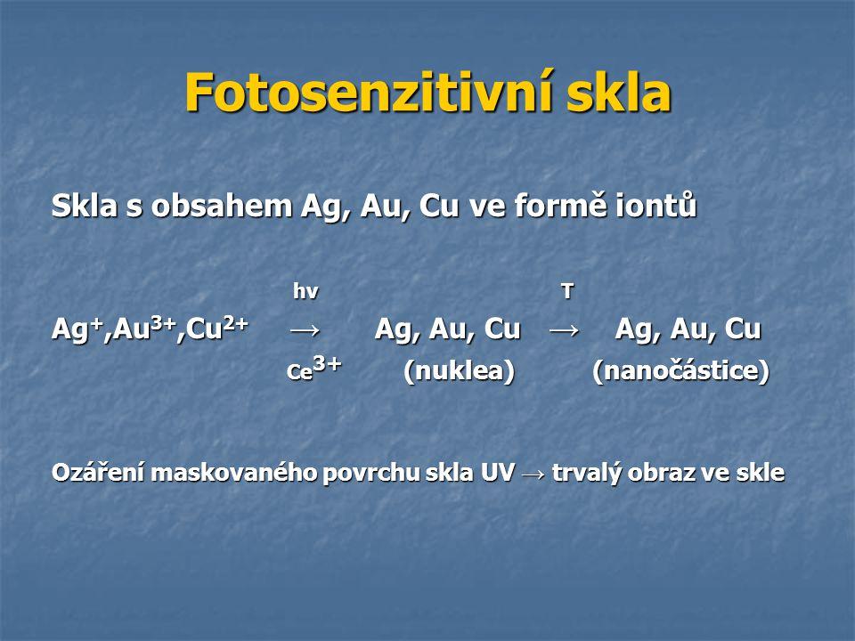 Fotosenzitivní skla Skla s obsahem Ag, Au, Cu ve formě iontů hν T