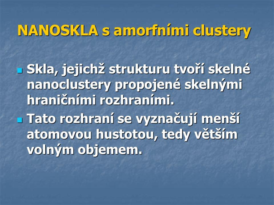 NANOSKLA s amorfními clustery
