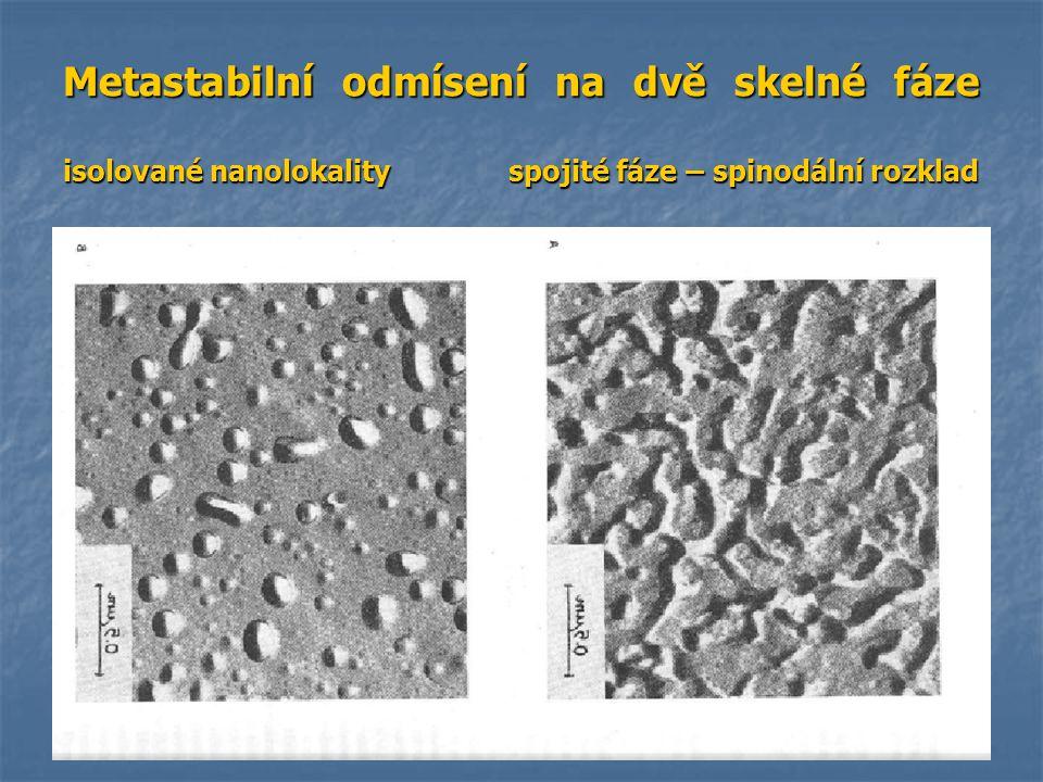 Metastabilní odmísení na dvě skelné fáze isolované nanolokality spojité fáze – spinodální rozklad