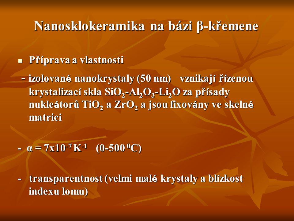 Nanosklokeramika na bázi β-křemene