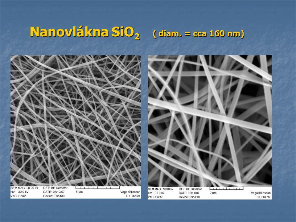 Nanovlákna SiO2 ( diam. = cca 160 nm)