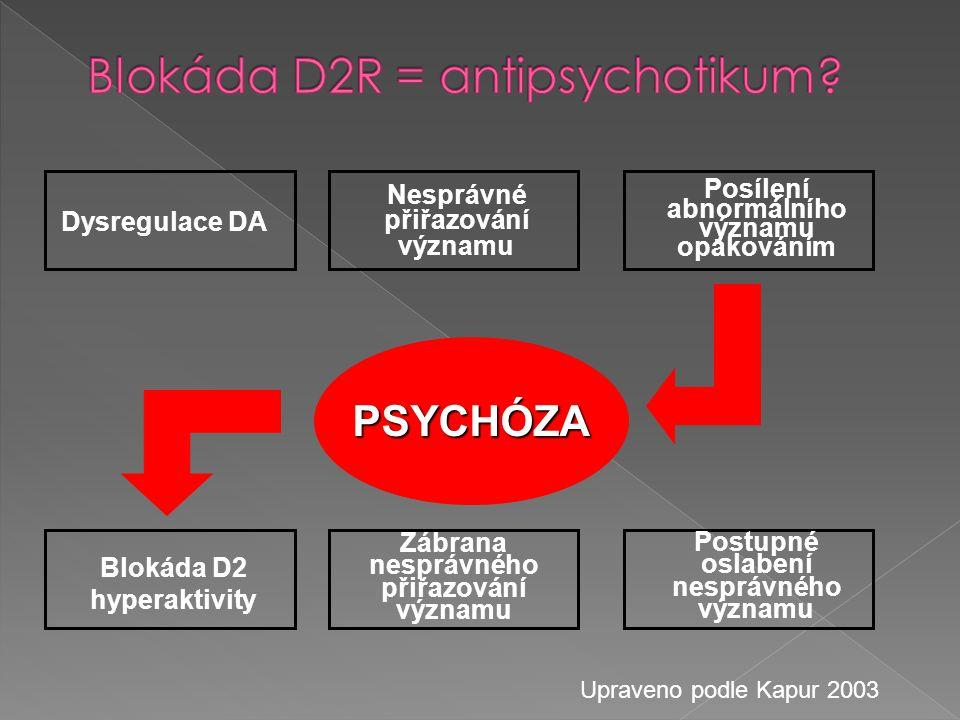 Blokáda D2R = antipsychotikum