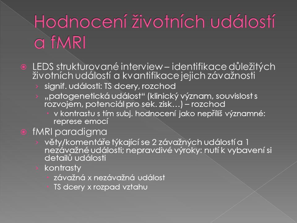 Hodnocení životních událostí a fMRI