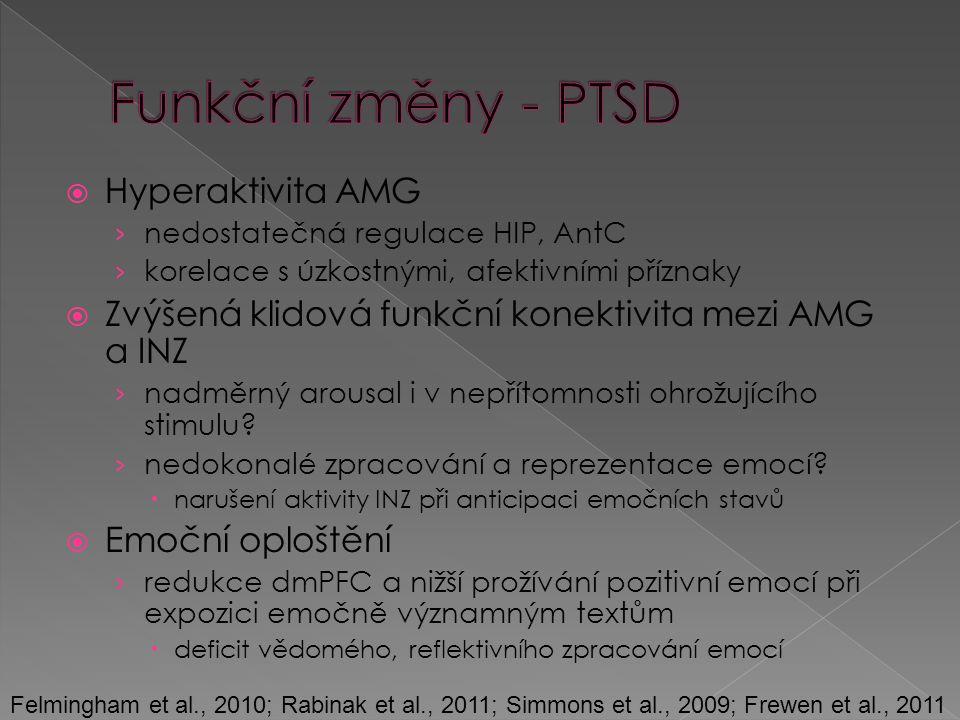 Funkční změny - PTSD Hyperaktivita AMG