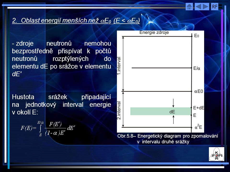 2. Oblast energií menších než E0 (E < E0)