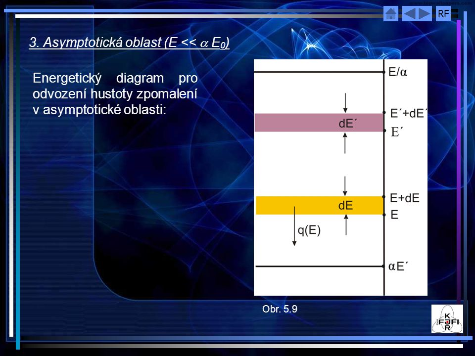 3. Asymptotická oblast (E << a E0)