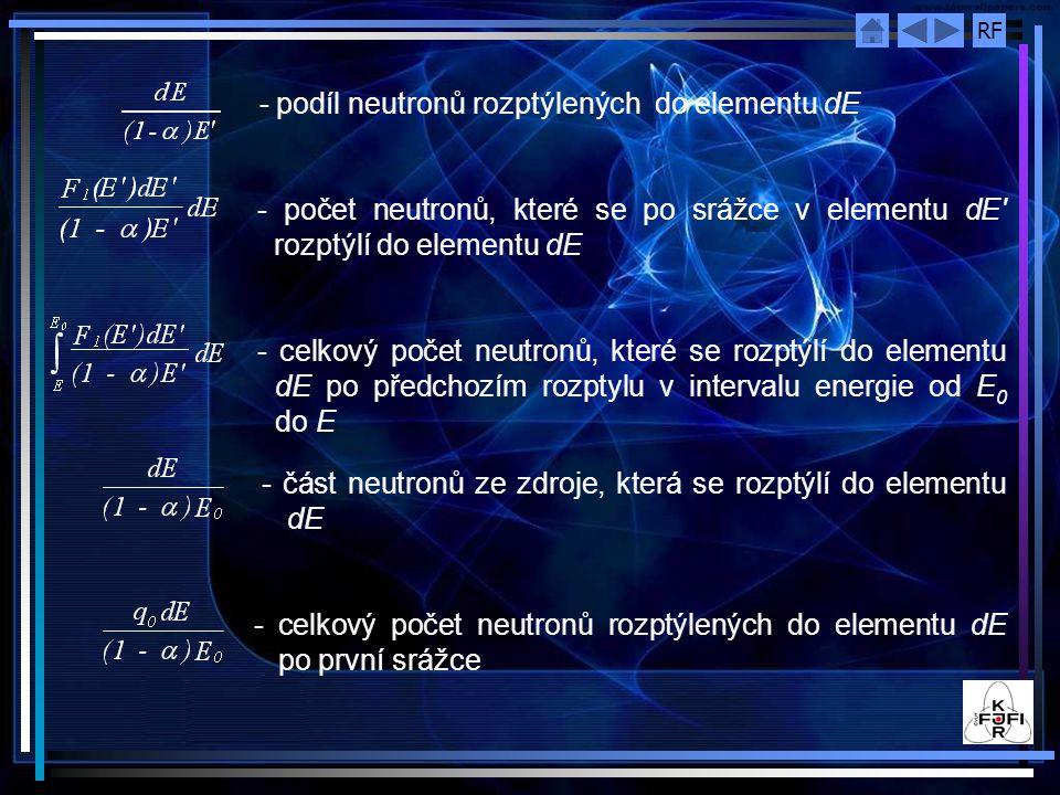 - podíl neutronů rozptýlených do elementu dE