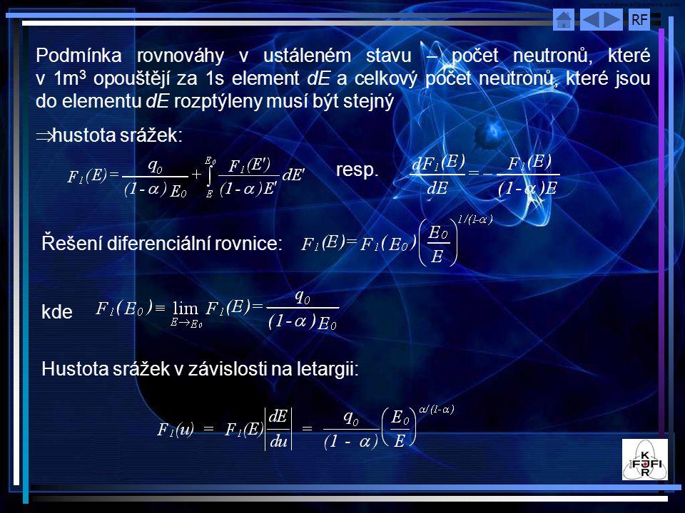 Podmínka rovnováhy v ustáleném stavu – počet neutronů, které v 1m3 opouštějí za 1s element dE a celkový počet neutronů, které jsou do elementu dE rozptýleny musí být stejný