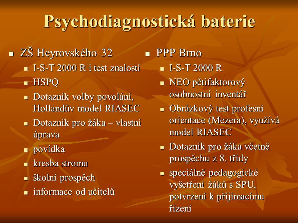 Psychodiagnostická baterie