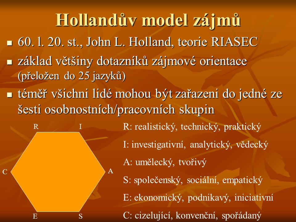 Hollandův model zájmů 60. l. 20. st., John L. Holland, teorie RIASEC