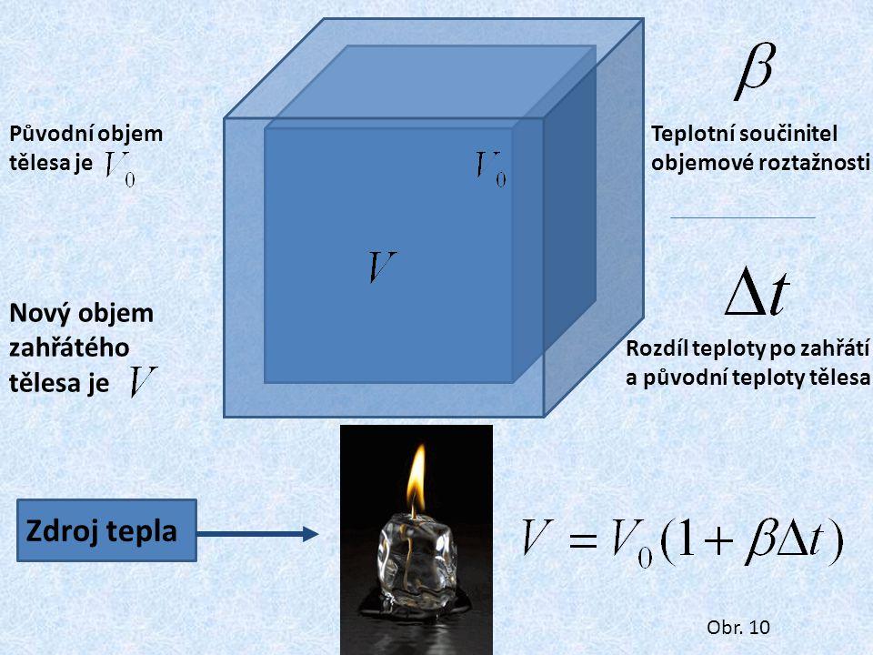 Zdroj tepla Nový objem zahřátého tělesa je Původní objem tělesa je