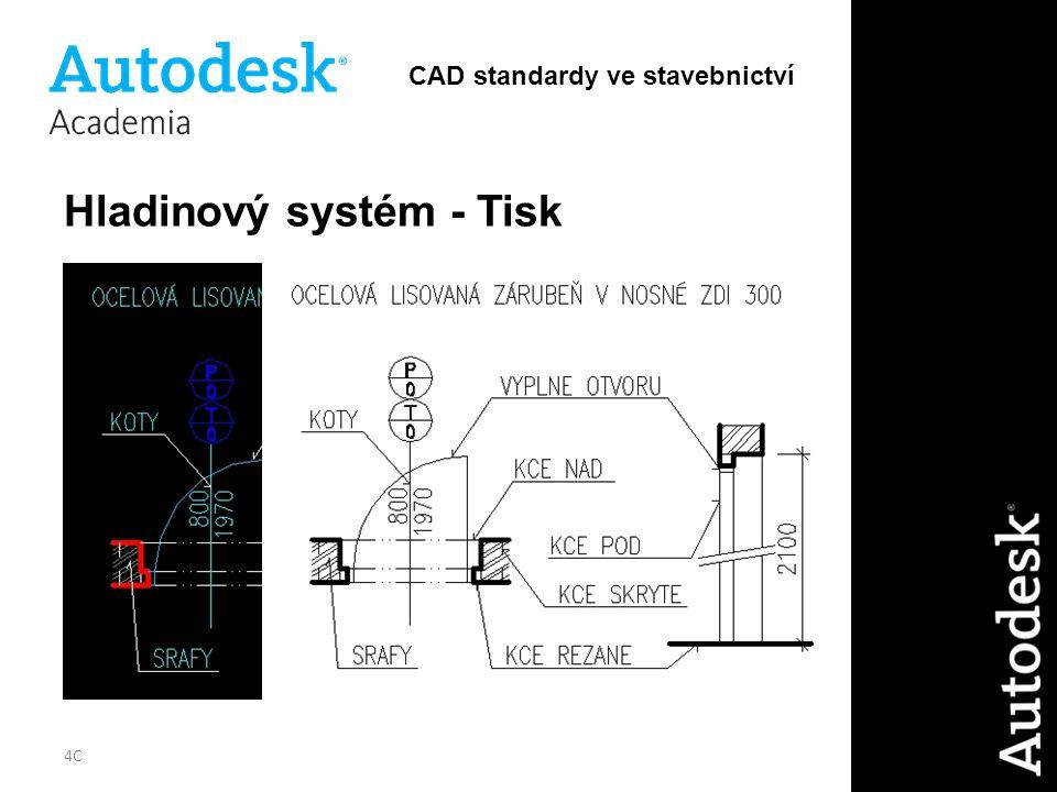 Hladinový systém - Tisk