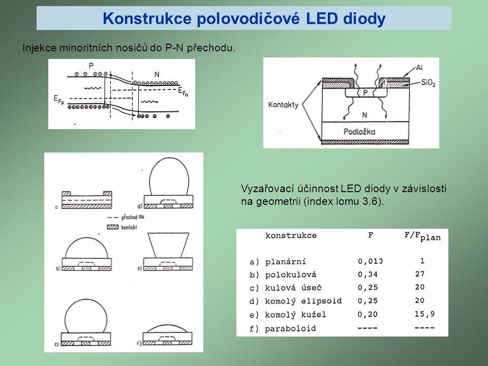 Konstrukce polovodičové LED diody