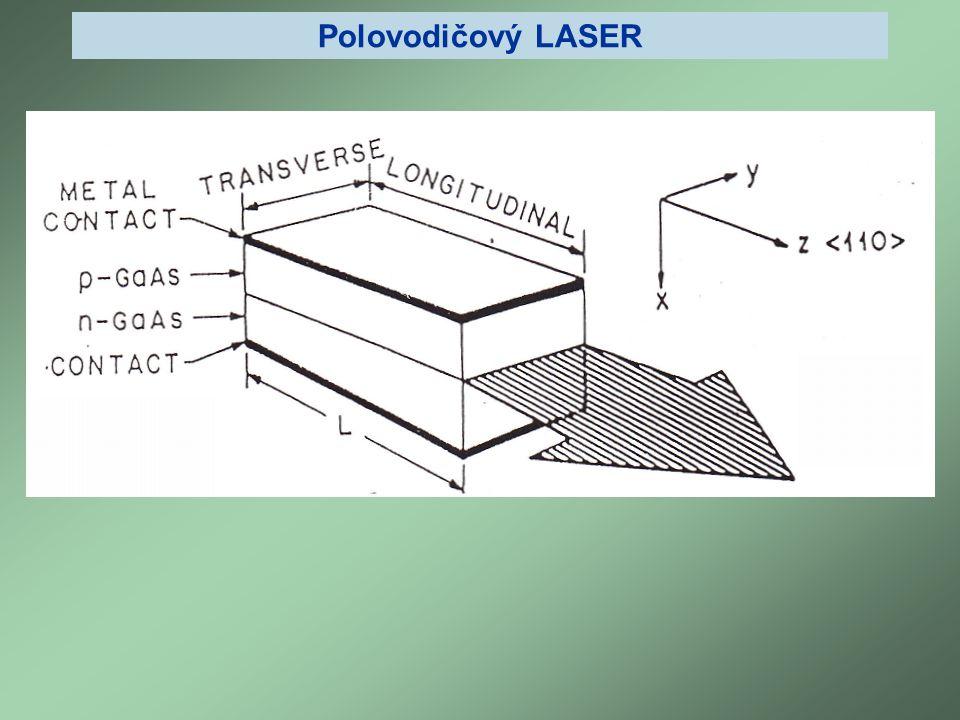 Polovodičový LASER