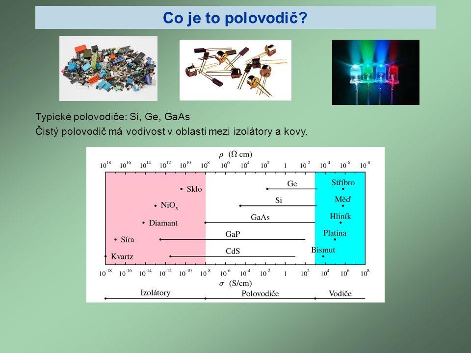 Co je to polovodič Typické polovodiče: Si, Ge, GaAs