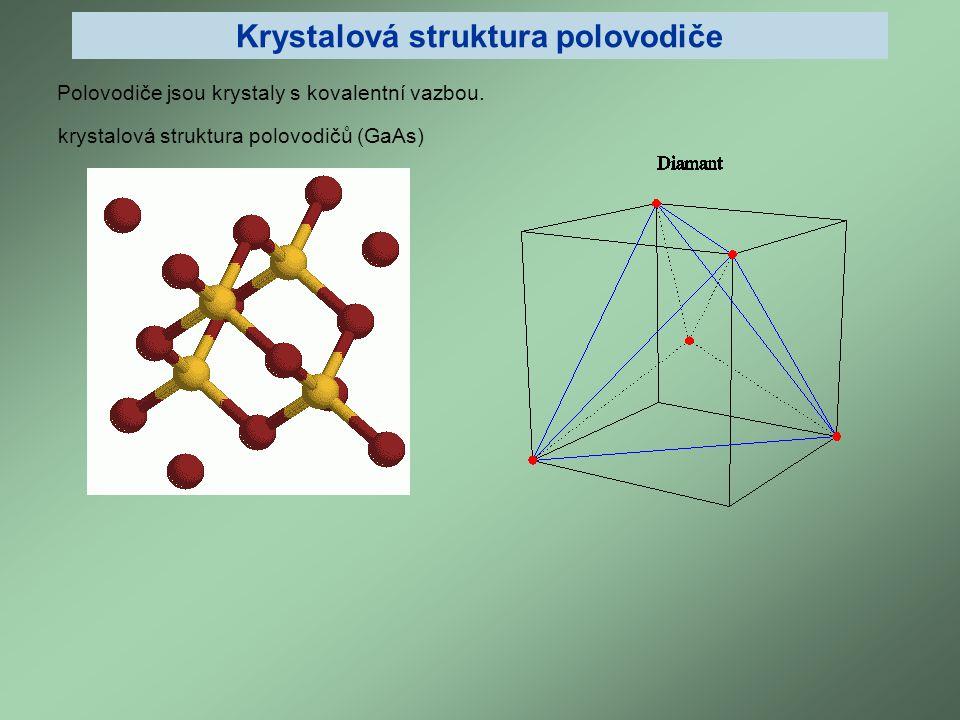 Krystalová struktura polovodiče