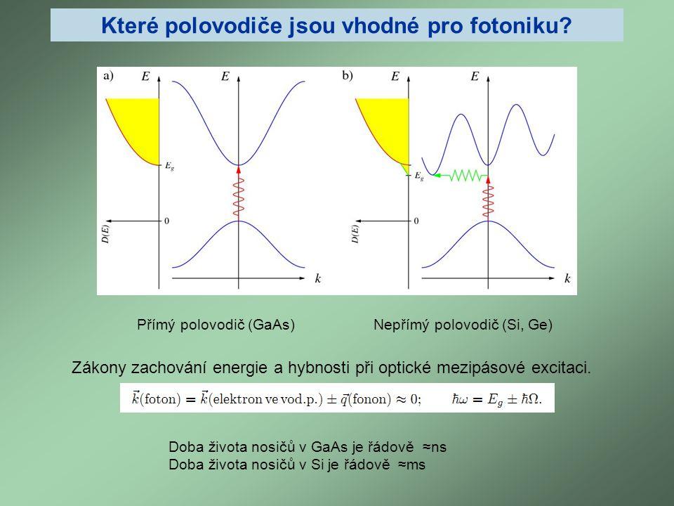Které polovodiče jsou vhodné pro fotoniku