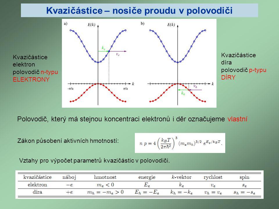 Kvazičástice – nosiče proudu v polovodiči