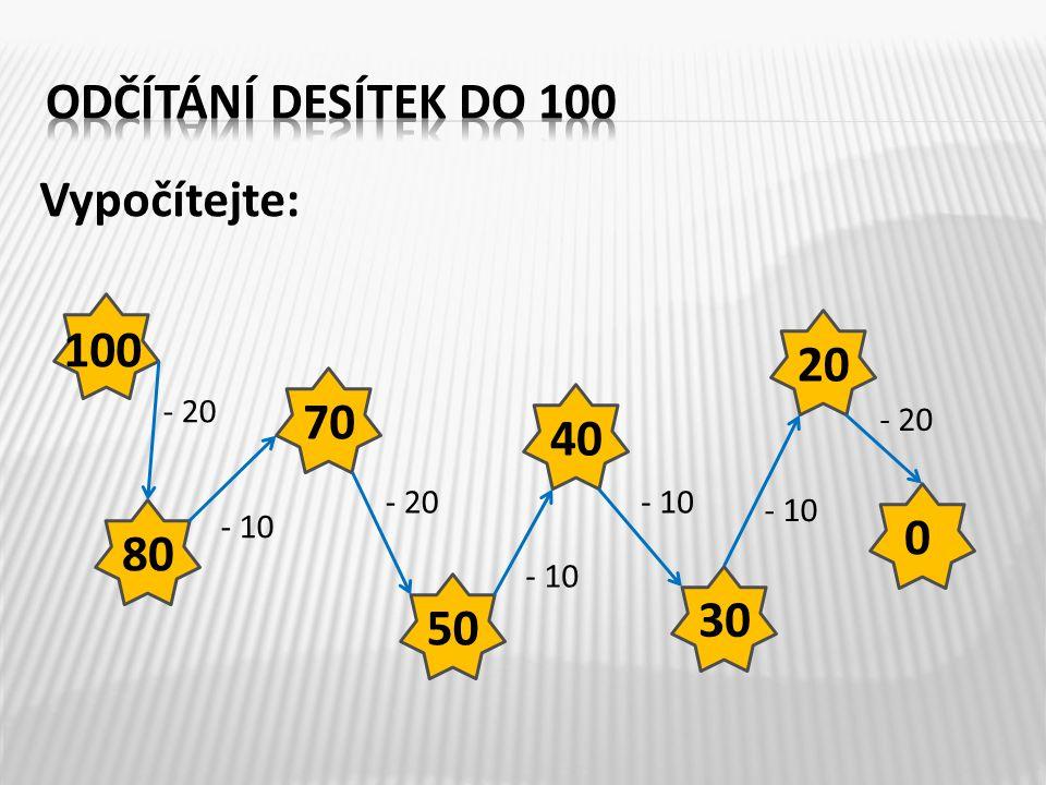 odčítání desítek do 100 Vypočítejte: 100 20 70 40 80 30 50 - 20 - 20