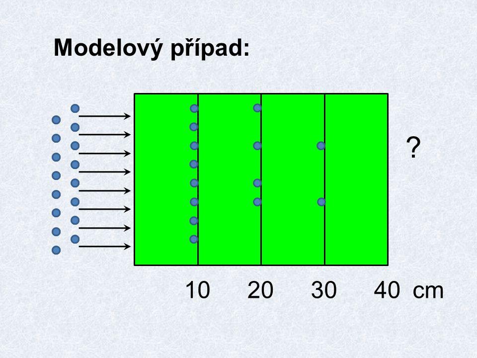 Modelový případ: 10 20 30 40 cm