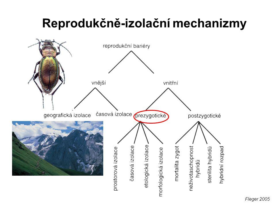 Reprodukčně-izolační mechanizmy