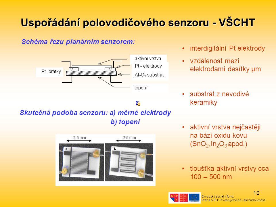 Skutečná podoba senzoru: a) měrné elektrody b) topení