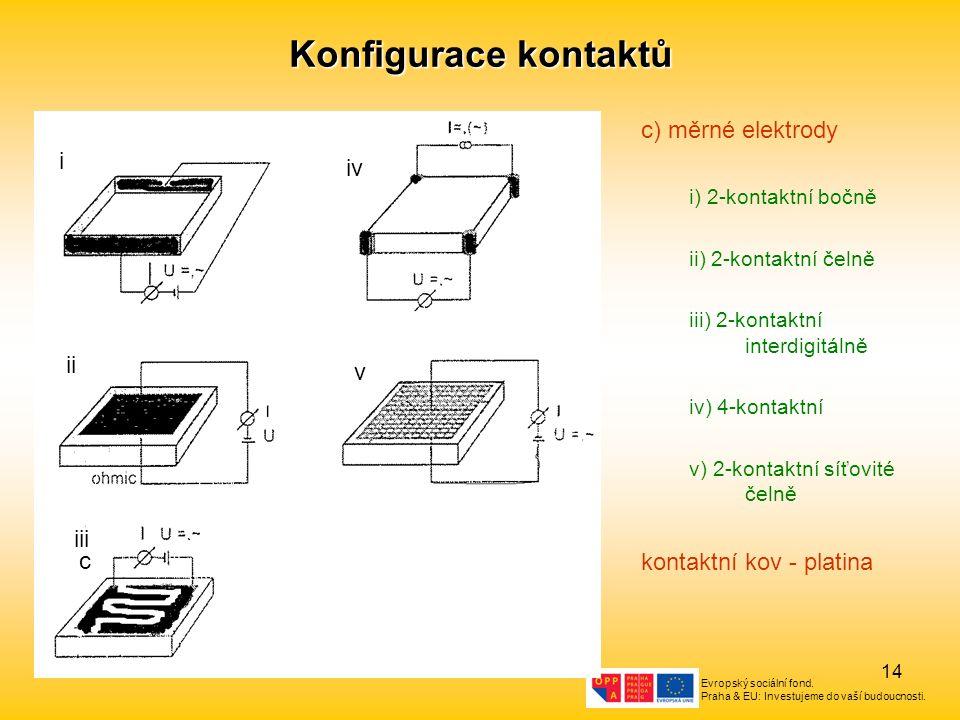Konfigurace kontaktů c) měrné elektrody i iv kontaktní kov - platina