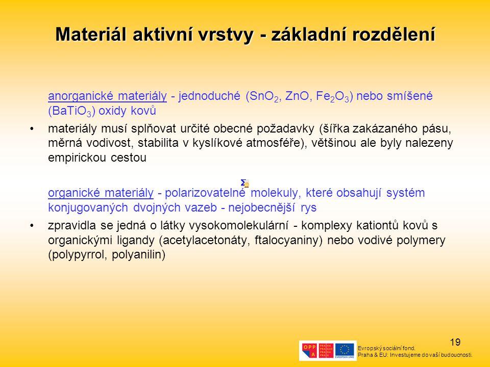 Materiál aktivní vrstvy - základní rozdělení
