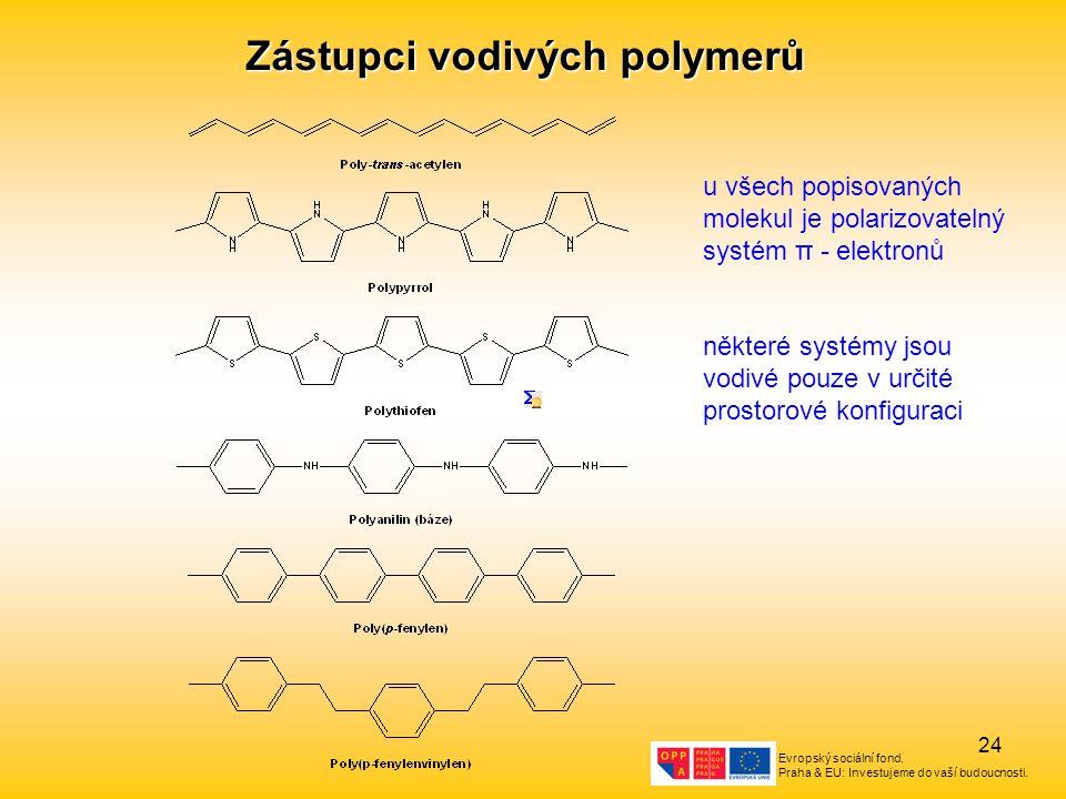 Zástupci vodivých polymerů