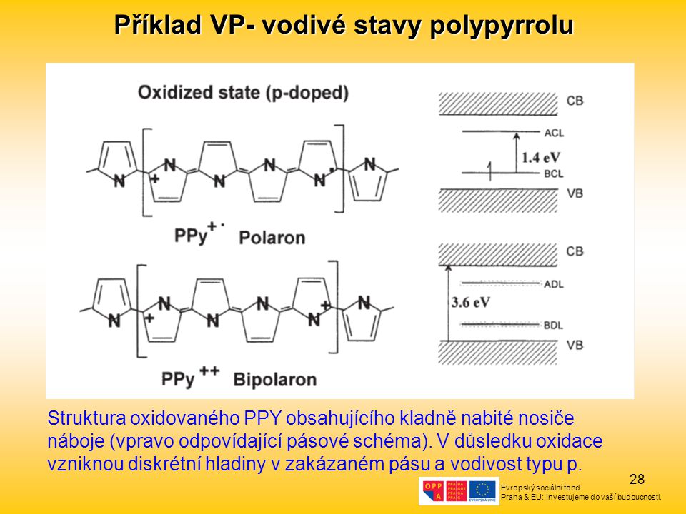 Příklad VP- vodivé stavy polypyrrolu