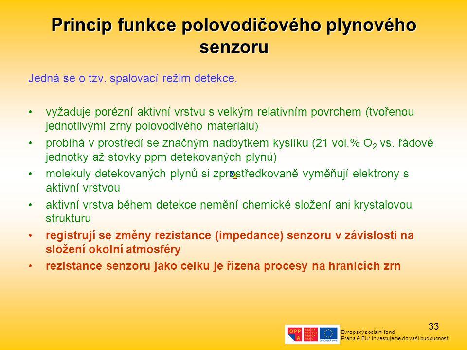 Princip funkce polovodičového plynového senzoru