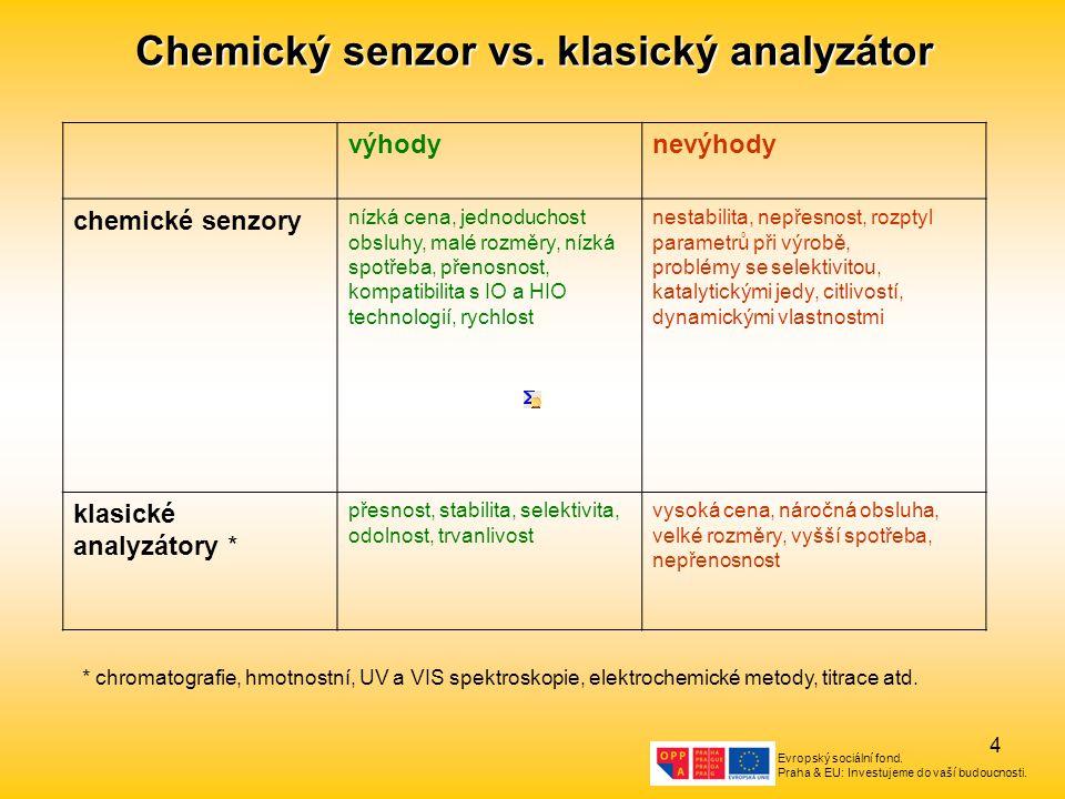 Chemický senzor vs. klasický analyzátor